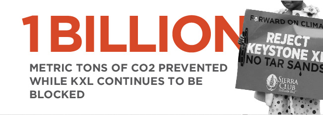 1 billion metric tons of CO2 prevented while KXL continues to be blocked.