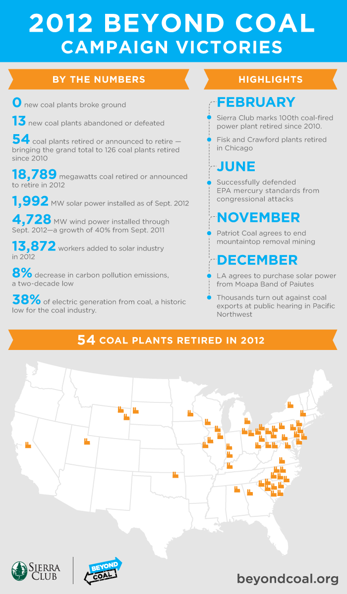 Beyond Coal 2012