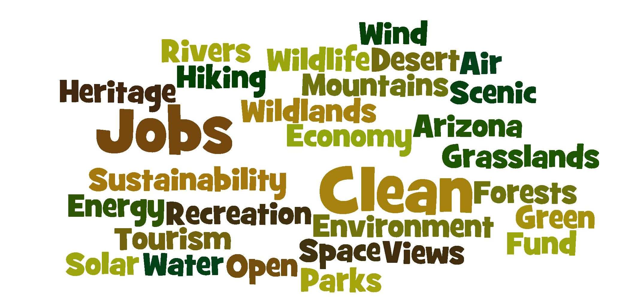 Wordle Environmental Day