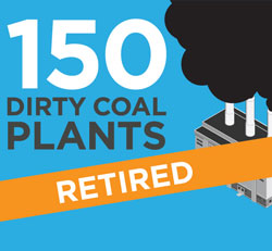 150 Coal Plants Retired