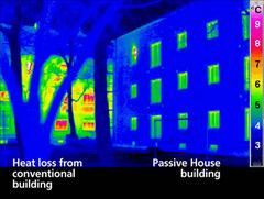 Home Heat Loss